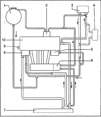 1.1b Схема системы охлаждения